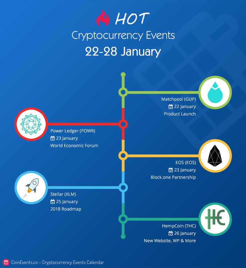 22-28 January Hot Crypto Events