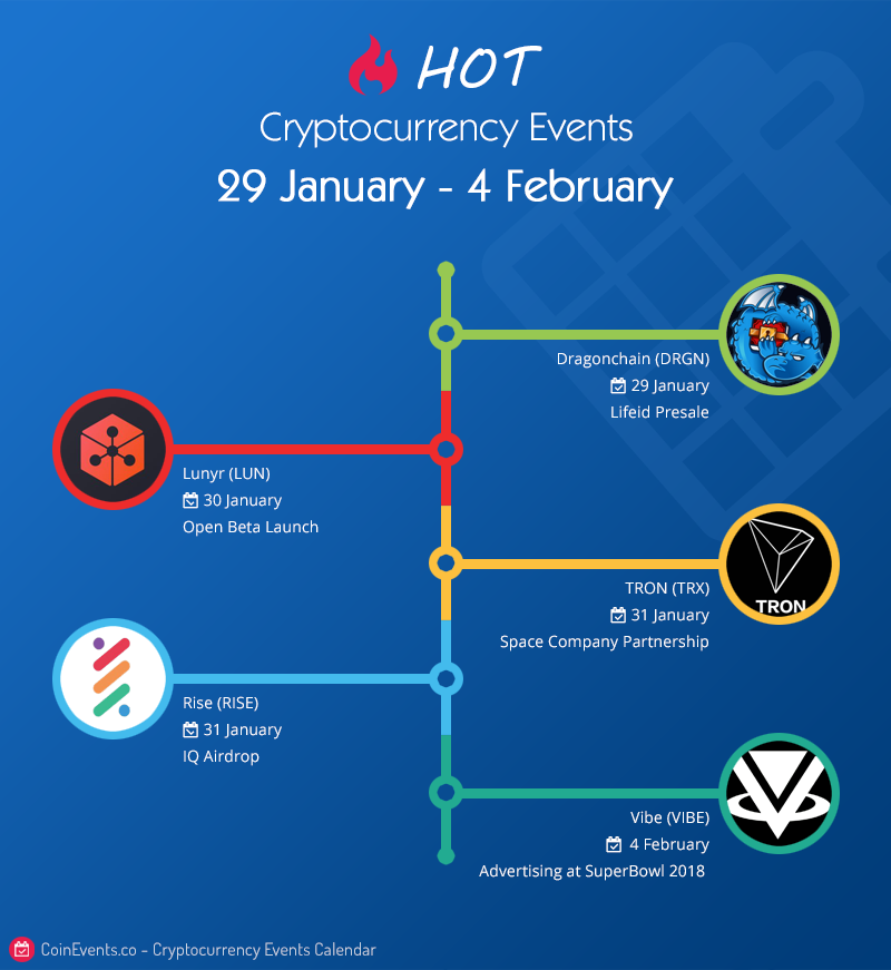 Crypto Events