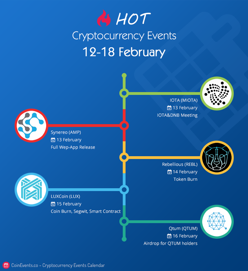 12-18 February Crypto Events