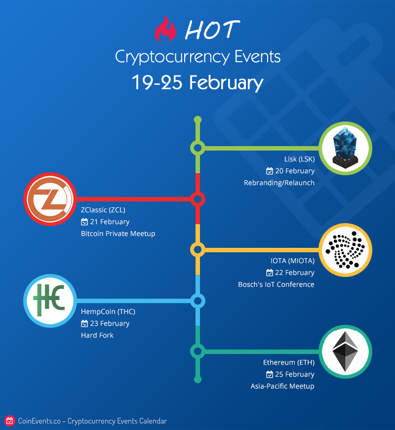 19-25 February Crypto Events