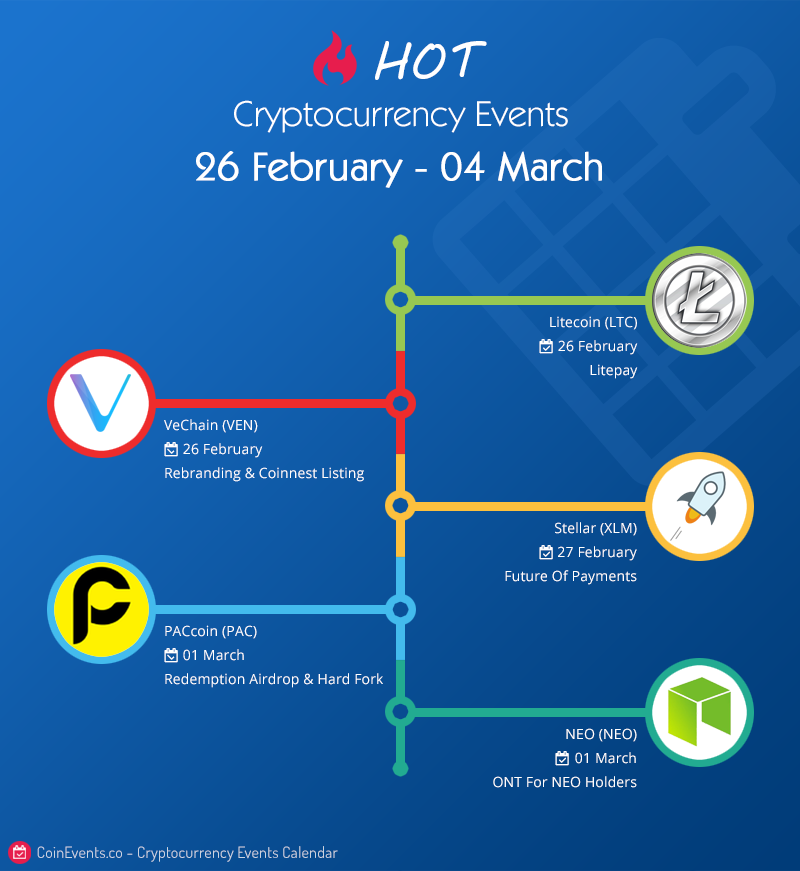26 February 4 Mrach Crypto Events