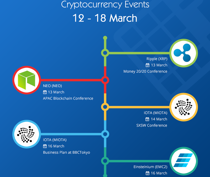 Hot Crypto Events, 12 – 18 March