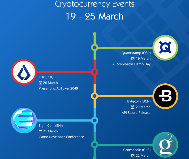 Hot Crypto Events, 19-25 March