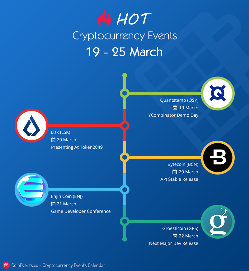 Coin events, 19-25 March