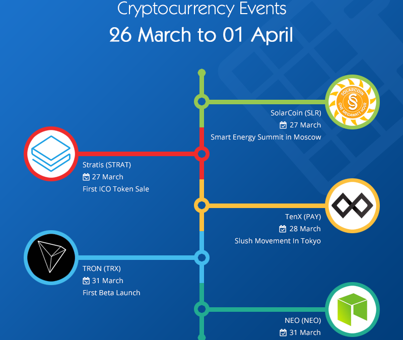 Hot Crypto Events, 26 March to 01 April
