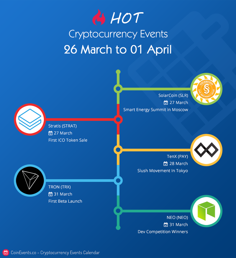 Crypto events, 26 march to 1 april