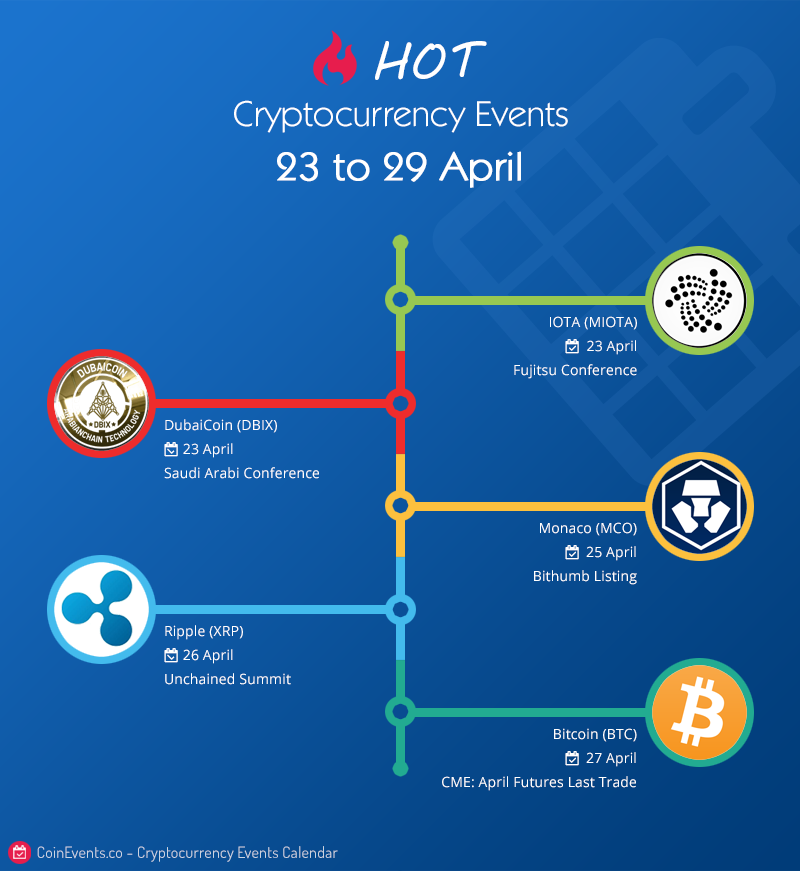 Crypto Events, 23-29 April