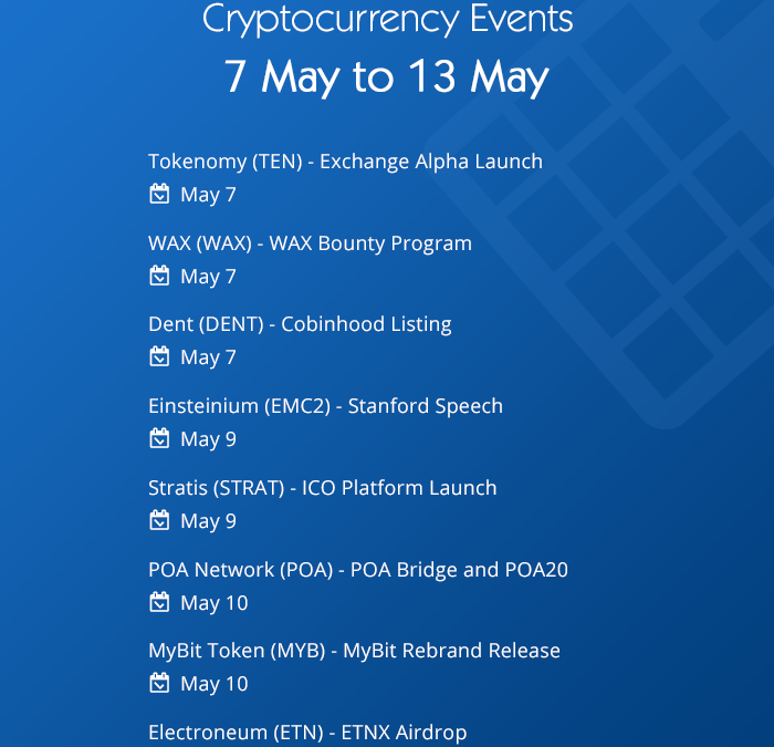 Hot Crypto Events, 7 to 13 May 2018
